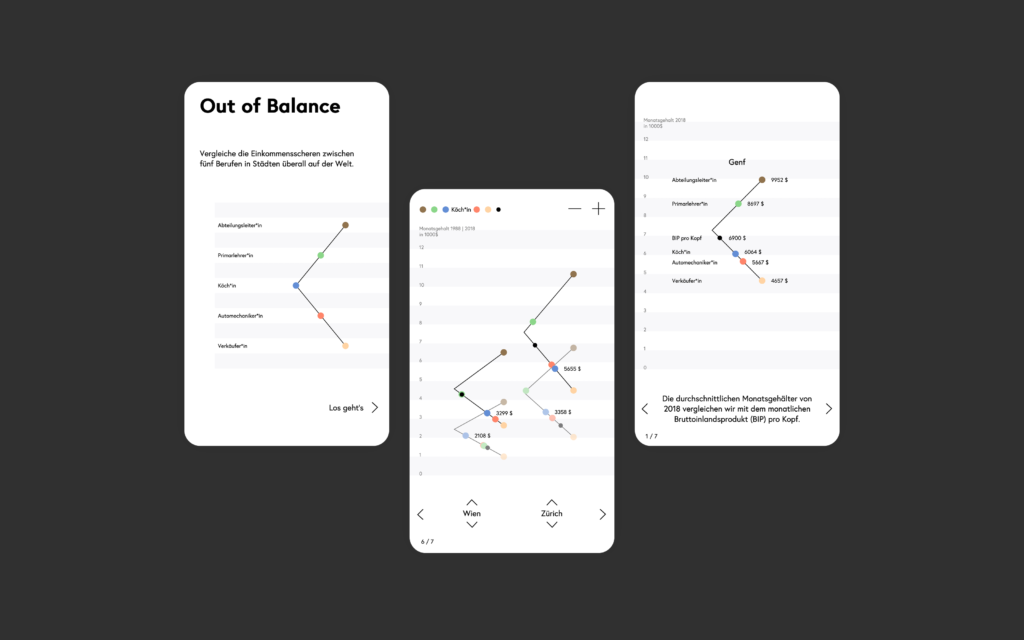 «Out of Balance» - Superdot